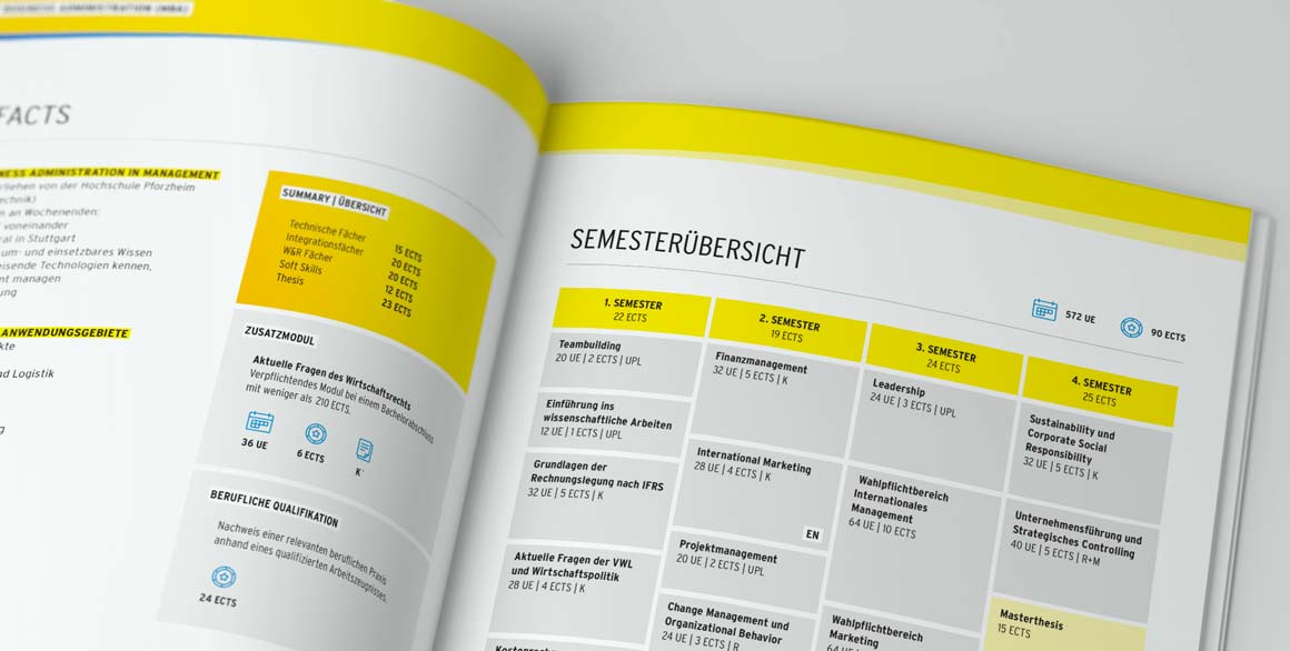 Broschüren Design Grafiken