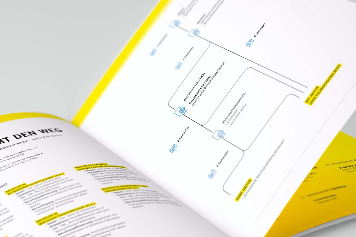 Broschüren Design Infografiken