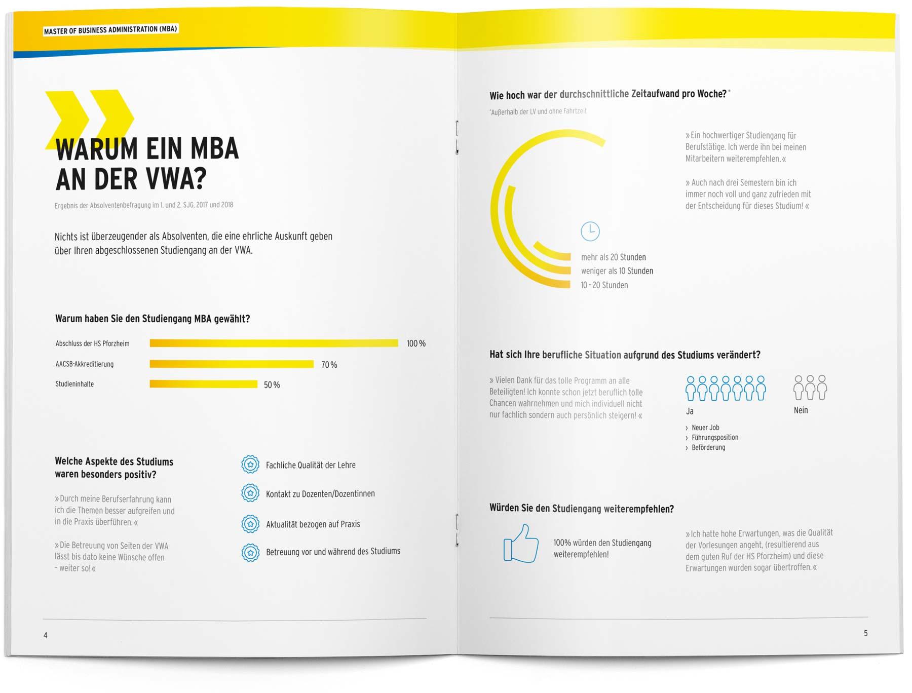 Broschüren Design Statistiken